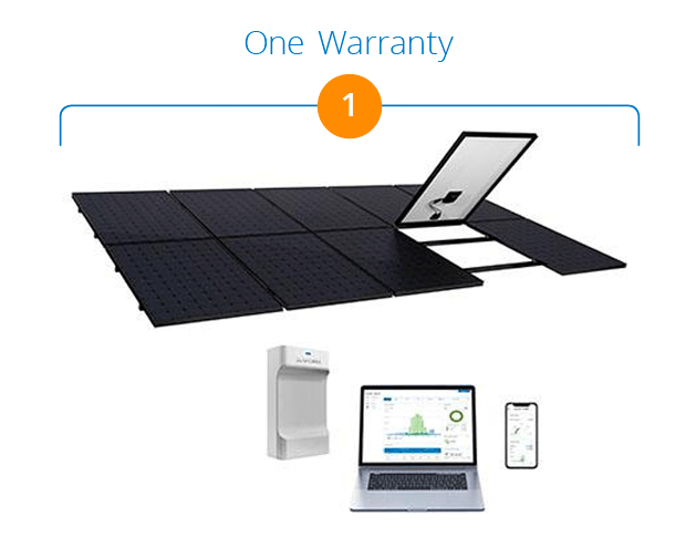 Expanded view of solar componets covered by warranty